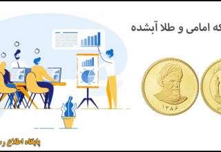 تحلیل روزانه سکه امامی و مثقال طلا آبشده|سیگنال خرید و فروش