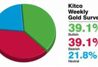 www.kitco.com