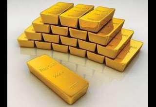 تحلیل تکنیکال دیلی اف ایکس از روند تحولات قیمت طلا