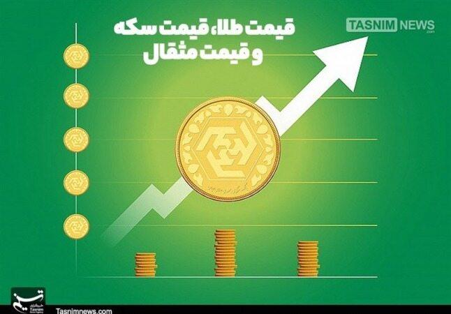 قیمت طلا، قیمت دلار، قیمت سکه و قیمت ارز امروز ۹۸/۰۵/۰۲