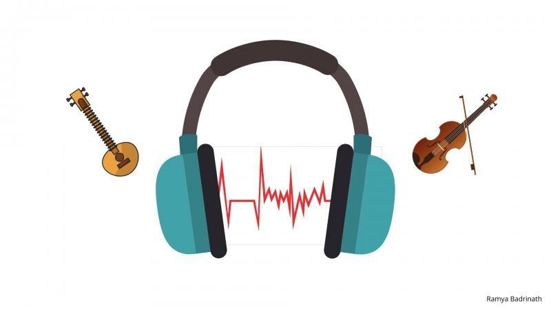 با پر طرفدار ترین آهنگ های جهان آشنا شوید